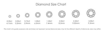 Diamond 4c Chart The 4cs The 4cs Ainsworth Jewellers
