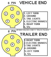 6 pin rv plug wiring diagram inspirational wiring diagram for round 6 pin rv plug wiring diagram elegant trailer light wiring typical trailer light wiring diagram