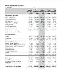 excel income statement income statement template financial statements excel templates