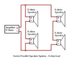 guitar speaker wiring diagram wiring diagram schematics ohm wiring diagram nodasystech com 2 speaker