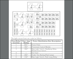 2003 Ford F150 Wiring Diagram  Schematic Diagram  Electronic besides 1990 F250 Truck Wiring Diagram   Wiring Diagrams Instructions also 2015 F350 Fuse Box   Trusted Wiring Diagram additionally Fuse Box Manual For 2005 Ford F 350 V10   Free Wiring Diagrams as well Ford  Replacement Parts  Automotive   Industrial   Newegg furthermore 2012 Ford F250 Super Duty Wiring Diagram   Trusted Wiring Diagram together with wiring diagram for lights in a 1986 Ford F150   1986 F150 351W additionally 2003 Ford F150 Wiring Diagram  Schematic Diagram  Electronic together with 2009 Ford F 250 Fuse Box Diagram   Wiring Diagrams Schematic also 2003 Ford F150 Wiring Diagram  Schematic Diagram  Electronic in addition 38 Great 2000 F350 7 3 Fuse Diagram   myrawalakot. on f dash diagram wire data schema ford fuse smart wiring diagrams lariat box schematics clutch instructions trusted for 2003 f250 7 3 sel lay out