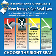 Child Car Seat Weight Chart Child Passenger Safety Checkpoint Lakewood Police Department