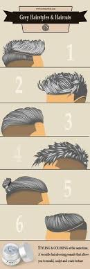 Hairstyles For Chubby Faces 52 Wonderful Best Basic Guides Of Rmalefashionadvice Pinterest Face Face