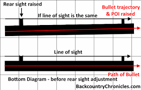 Solve Your Modern Muzzleloader Accuracy Problems