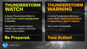 A Severe Thunderstorm WATCH means Be ...