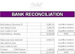 Blank Bank Statement Template Unique How To Prepare Bank Reconciliation Statement In Download Template