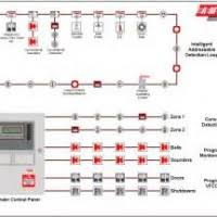 security alarm wiring diagram security image car security system wiring diagram wiring diagrams on security alarm wiring diagram