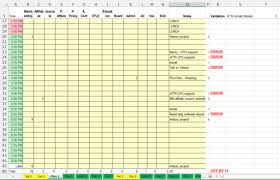 Time Study Excel Templates Time Study Template Excel Time And Motion Study Template