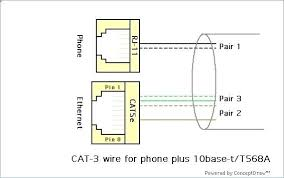 cat 3 telephone cable wiring scheme wiring diagram long cat 3 phone wiring wiring diagram val cat 3 telephone cable wiring scheme