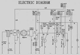 kandi go kart engine diagram wiring diagram list kandi go kart wiring diagram wiring diagrams bib kandi go kart engine diagram