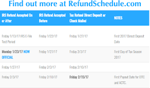 2017 Tax Refund Chart Tax Return Tax Return Refund Dates 2017