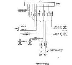 camper to truck wiring diagram camper image wiring similiar lance truck camper wiring keywords on camper to truck wiring diagram
