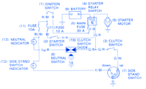 honda cbr600 1994 electrical circuit wiring diagram carfusebox honda cbr600 1994 electrical circuit wiring diagram