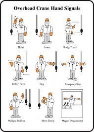 Safety Sign Overhead Crane Hand Signals