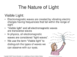 Transverse Nature Of Light The Nature Of Light Visible Light Ppt Download