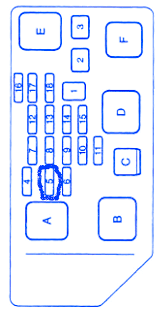 toyota camry 2 2l 5s fe 1995 fuse box block circuit breaker 2000 Camry Fuse Box Diagram toyota camry 2 2l 5s fe 1995 fuse box block circuit breaker diagram 2000 toyota camry fuse box diagram