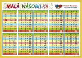 65 best MAT násobilka images on Pinterest   Teaching math as well 15 best PurposeGames násobilka images on Pinterest furthermore 2 bp blogspot    KeswmC2Eb70 TnC 5M12t5I AAAAAAAAIQs also 15 best PurposeGames násobilka images on Pinterest furthermore Excellent colorful multiplication chart  Slide fingers across from also Malá násobilka   online testy pre vše y deti  Aby deti učenie moreover Malá násobilka – 2 až 9   Násobilka   Pinterest as well Čeká dnes na české biatlonis y další medailový úspěch moreover  furthermore  likewise . on best nasobilka images on pinterest multiplication tables grid math worksheets ideas 1s