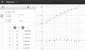 Or, choose neither and nothing will be applied. Dynamic And Dynamite Desmos Demos