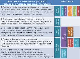 Новые информационные технологии в образовании Материалы ix  Рисунок 1 Компоненты электронной информационно образовательной среды РГППУ Основными компонентами электронной