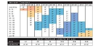 Bat Size Chart For Youth Baseball Youth Softball Bats Size Chart Awesome Louisville Slugger
