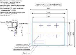 Реферат Отчет по преддипломной практике в ОАО Энергокурган  Рисунок 6 Схема защитного заземления подстанции