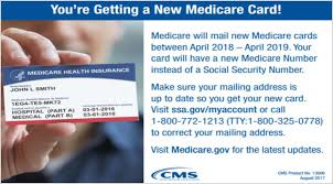 Medical Group Card For New Medicare Practices Toolkit