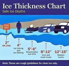 Ice Road Thickness Chart Moosonee The Hungry Canuck
