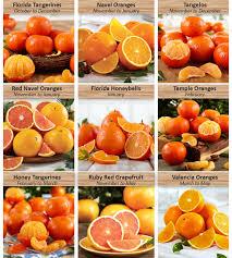 fruit sler image 80728 1474404218 1280 1280