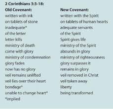 2 Corinthians 3 Grace Still Amazes