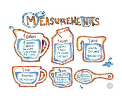 Measurement Of Time Chart A Handy Measurement Chart How To Have It All