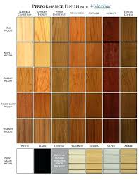Gel Stain Color Chart Zar Stain Color Chart Arcademachinesforsale Co