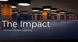 Human Centric Lighting Design Human Centric Lighting Ikio Led Lighting