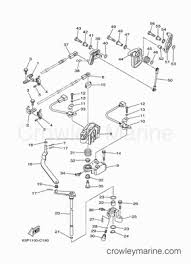 yamaha f150 outboard wiring diagram wiring diagram and schematic 1992 yamaha 90 outboard wiring diagram