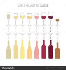 White Wine Chart Sweet To Dry Wine Glass Infographic Wine Glasses Bottles Guide