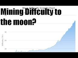 Ethereum Classic Difficulty Chart Mining Difficulty Update October 6th Ethereum Ethereum