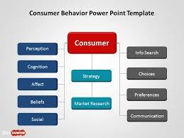 Consumer Behavior Chart Free Consumer Behavior Powerpoint