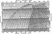 R12 Refrigerant Pressure Enthalpy Chart 5 Best Images