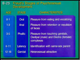 sigmund freud defense mechanisms examples