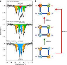 Programmable spin-state switching in a mixed-valence spin ...