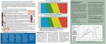 Accu Measure Body Fat Chart Buy Accu Measure Fitness 3000 Premium Genuine Body Fat
