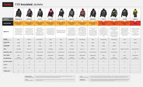Fxr Pant Size Chart Fxr Womens Fresh Insulated Jacket