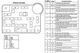 2004 kia rio stereo wiring diagram autos post 2006 kia spectra ford e 350 fuse box diagram furthermore ford econoline fuse box