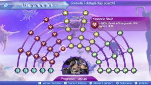 Xenoblade Chronicles 2 Herald S Affinity Chart