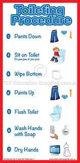Toilet Procedure Poster Potty Training Poster Pdf Education Supplies