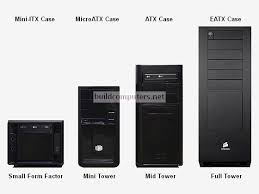 Difference Between Computer Case Sizes Explained