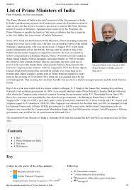 Manmohan Singh Resume Wiki