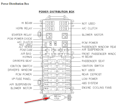 diagram of 98 lincoln continental engine diagram database 98 lincoln continental fuse relay diagram 98 electrical wiring