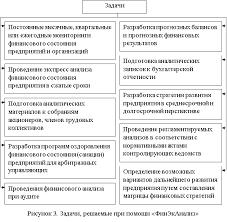 Финансовая несостоятельность банкротство предприятия Курсовая  Проблема банкротства российских предприятий курсовая