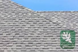 Installation of Architectural Shingles in Minneapolis MN and