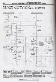 cushman truckster engine wiring schematic best secret wiring diagram • cushman truckster 3 wheel wiring diagram diagram auto cushman hauler 800 wiring diagram for head lights cushman truckster 898467 9010